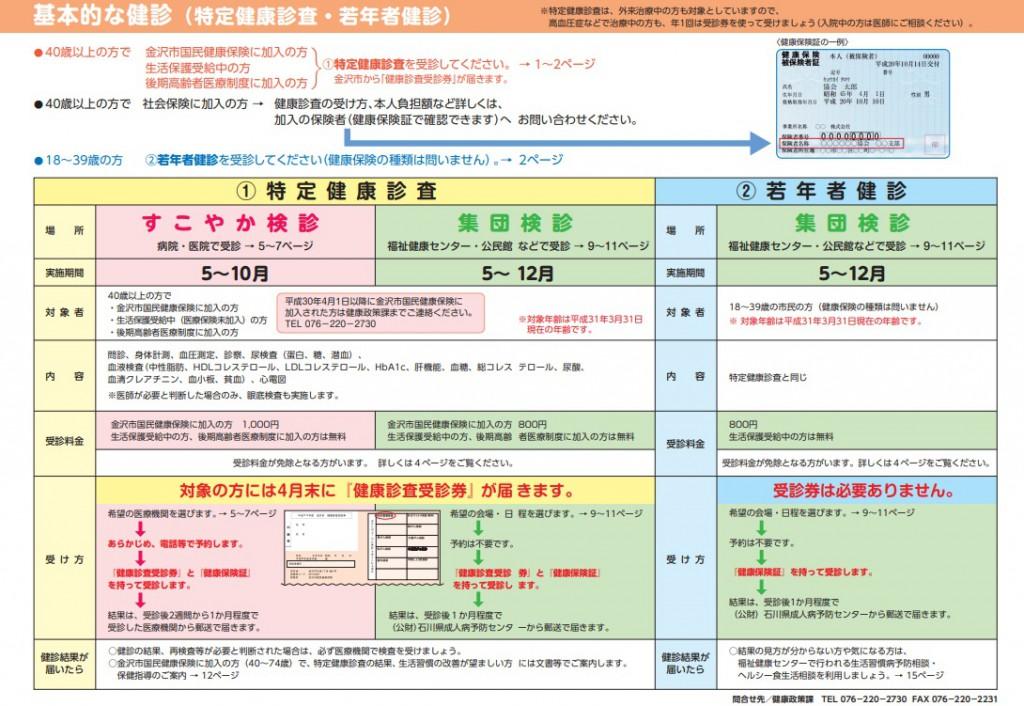 金沢市すこやか検診チラシ1