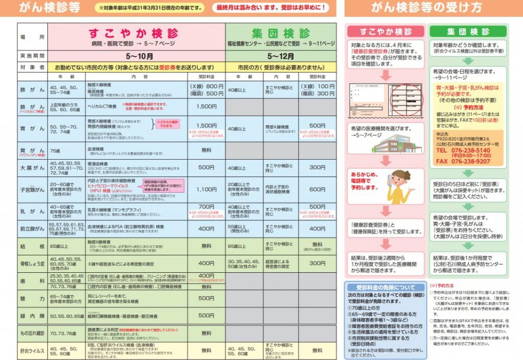 金沢市すこやか検診チラシ2